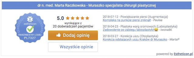 opinia dr Raczkowska
